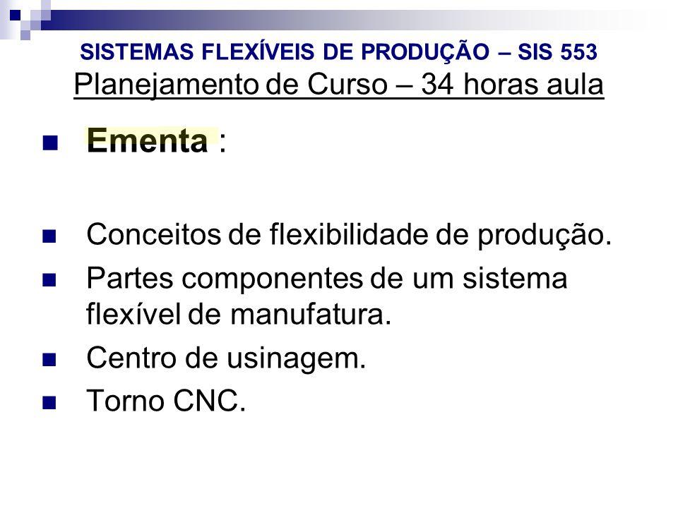 Ementa : Conceitos de flexibilidade de produção.