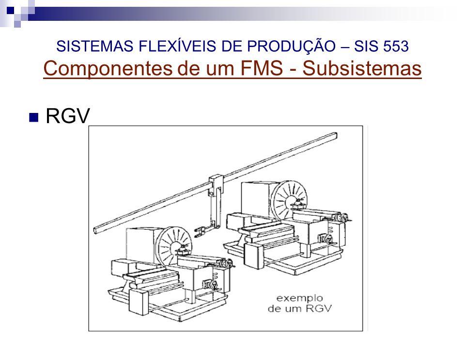 SISTEMAS FLEXÍVEIS DE PRODUÇÃO – SIS 553 Componentes de um FMS - Subsistemas