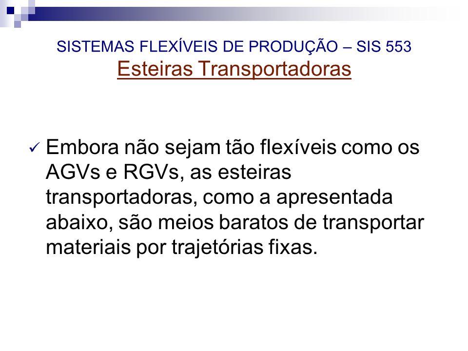 SISTEMAS FLEXÍVEIS DE PRODUÇÃO – SIS 553 Esteiras Transportadoras