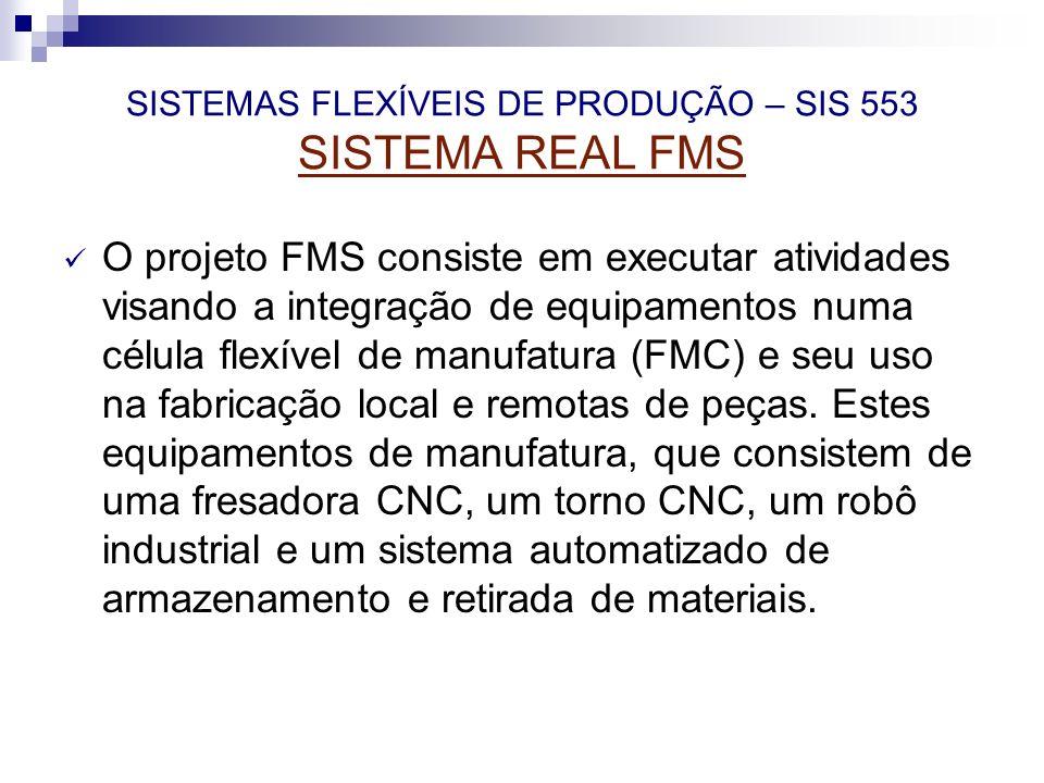SISTEMAS FLEXÍVEIS DE PRODUÇÃO – SIS 553 SISTEMA REAL FMS