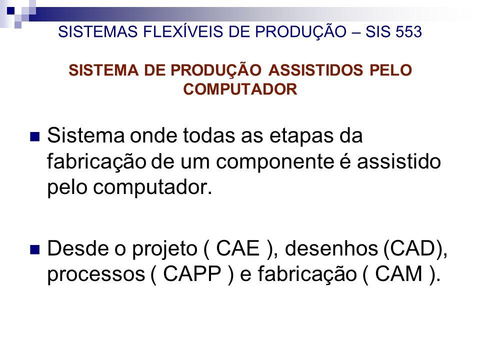 SISTEMAS FLEXÍVEIS DE PRODUÇÃO – SIS 553 SISTEMA DE PRODUÇÃO ASSISTIDOS PELO COMPUTADOR