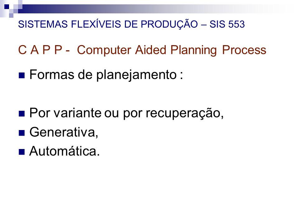 Formas de planejamento : Por variante ou por recuperação, Generativa,