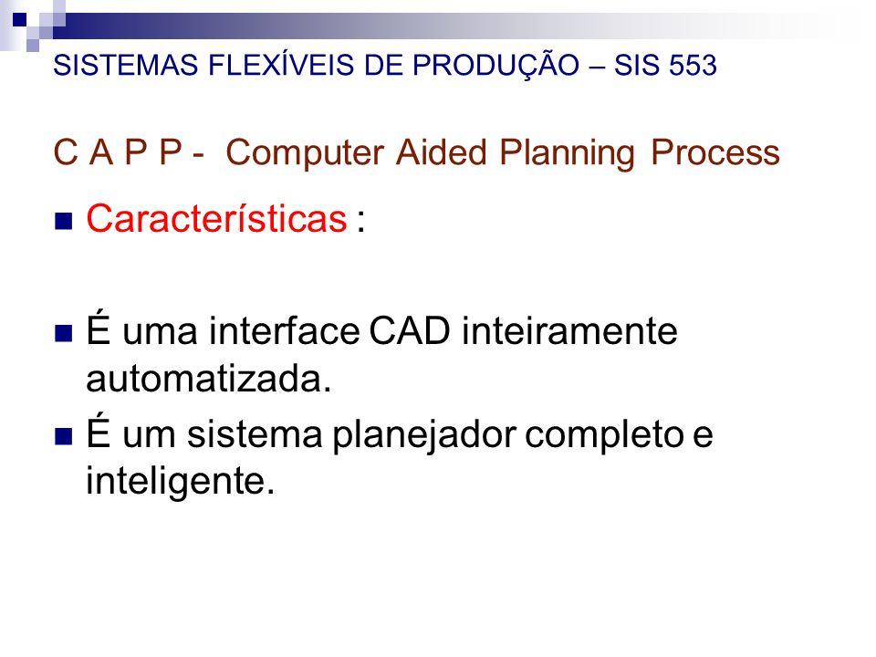 É uma interface CAD inteiramente automatizada.