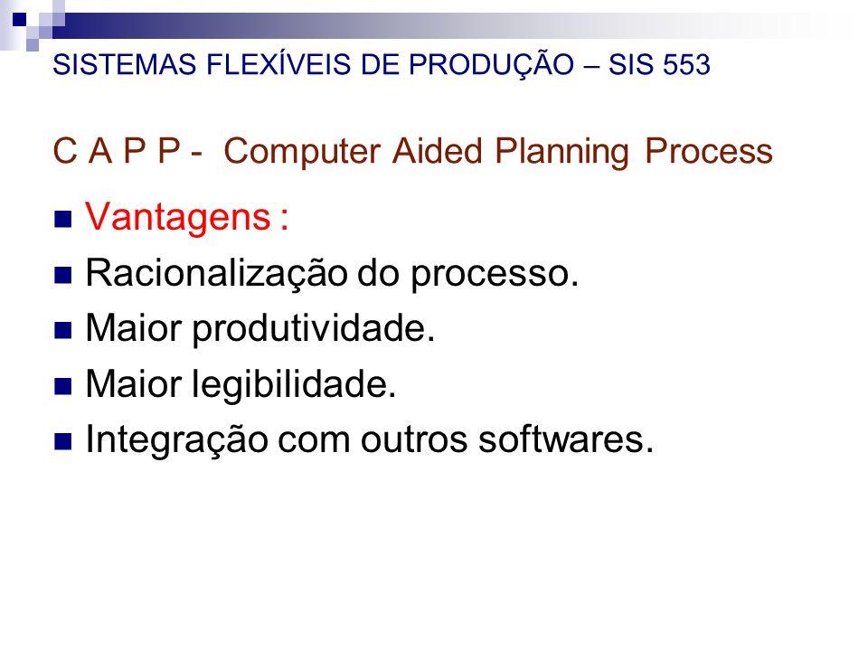 Racionalização do processo. Maior produtividade. Maior legibilidade.