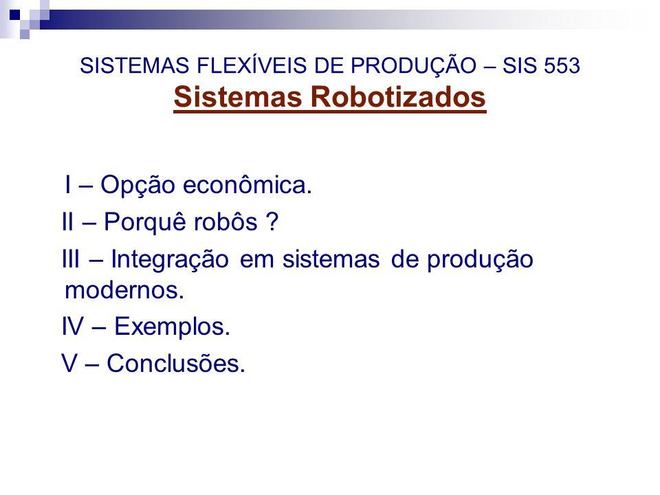 SISTEMAS FLEXÍVEIS DE PRODUÇÃO – SIS 553 Sistemas Robotizados