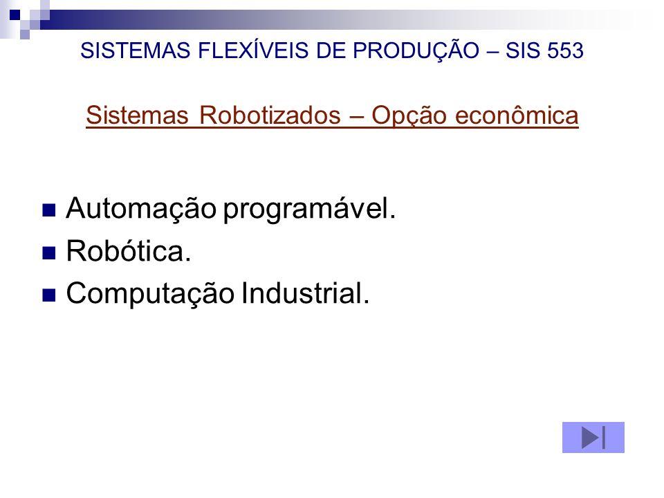Automação programável. Robótica. Computação Industrial.