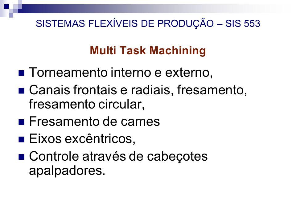SISTEMAS FLEXÍVEIS DE PRODUÇÃO – SIS 553 Multi Task Machining