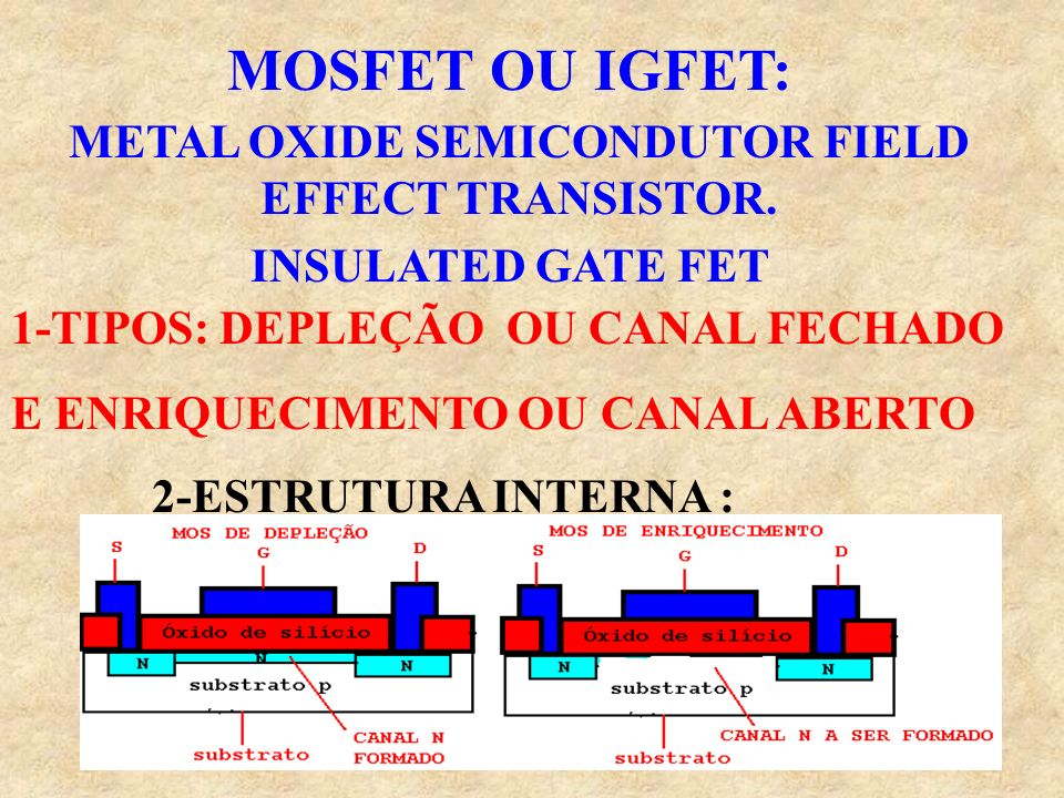 METAL OXIDE SEMICONDUTOR FIELD EFFECT TRANSISTOR.