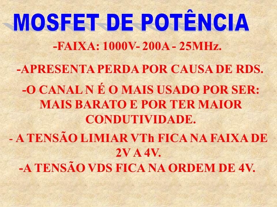 - A TENSÃO LIMIAR VTh FICA NA FAIXA DE 2V A 4V.