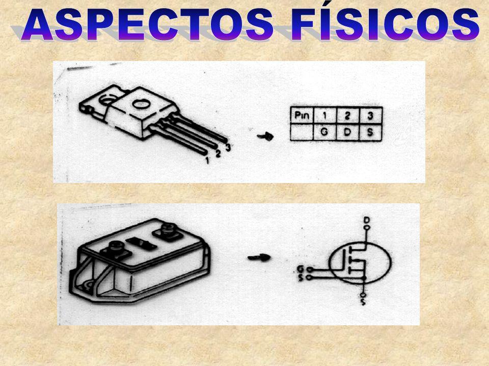 ASPECTOS FÍSICOS