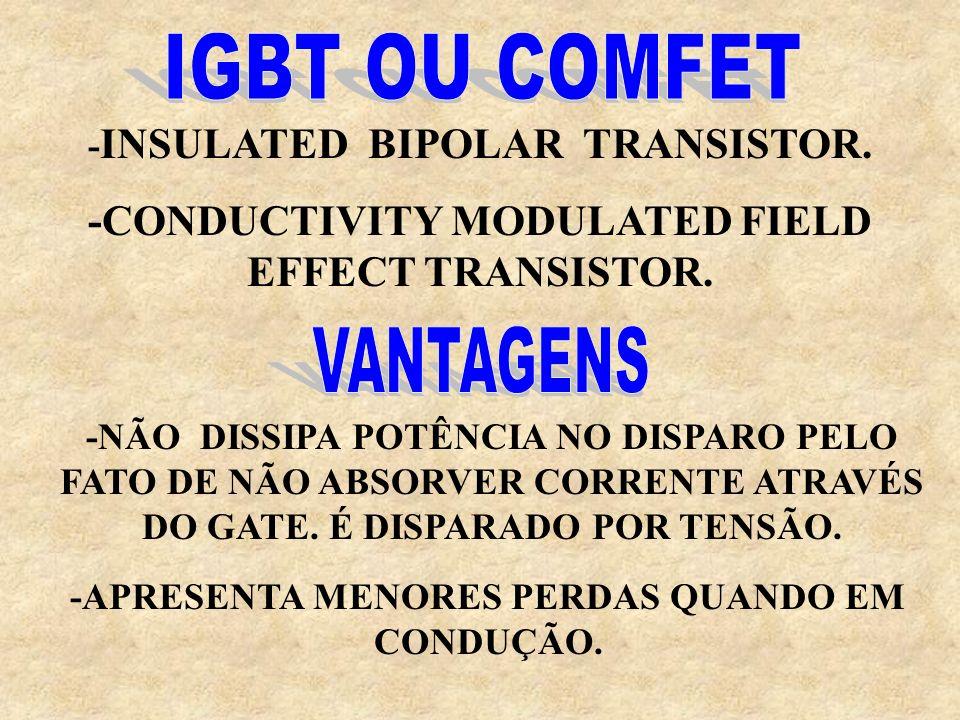 IGBT OU COMFET VANTAGENS