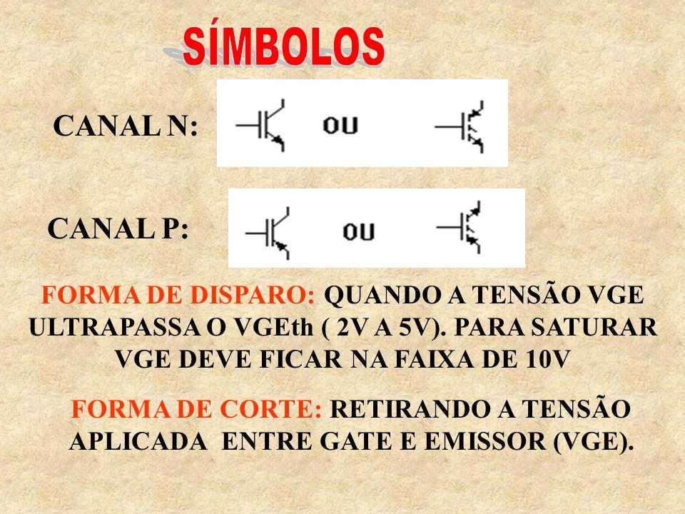SÍMBOLOS CANAL N: CANAL P:
