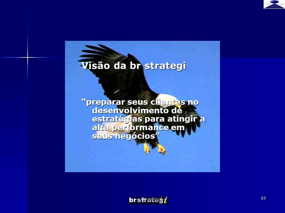 Visão da br strategi preparar seus clientes no desenvolvimento de estratégias para atingir a alta performance em seus negócios