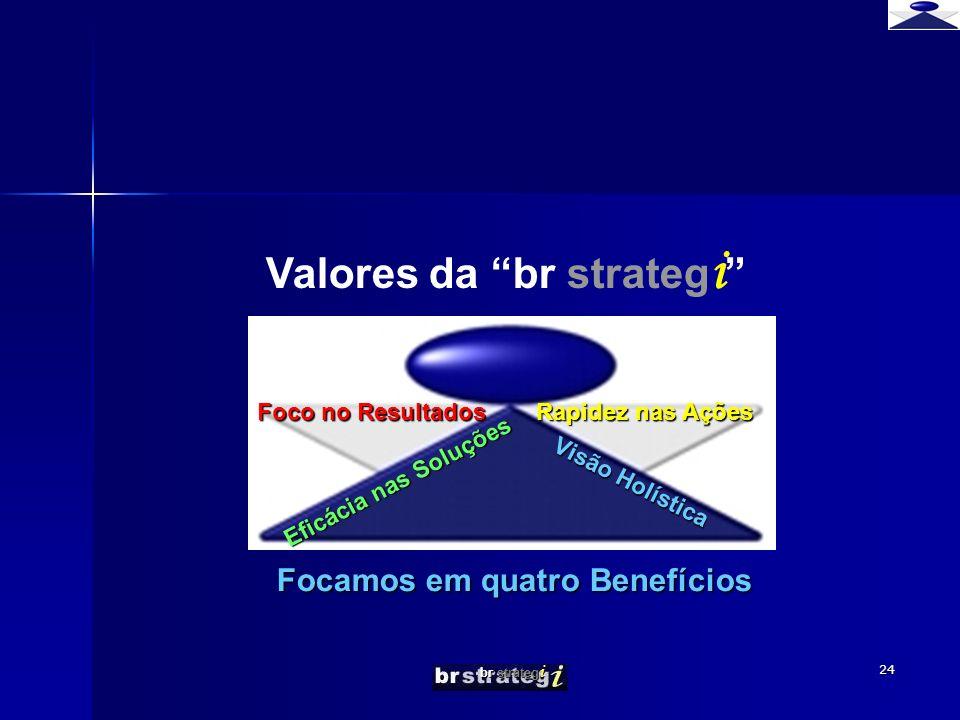 Valores da br strategi