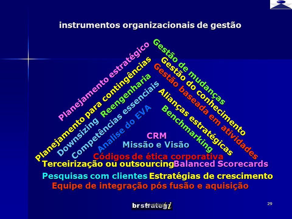 instrumentos organizacionais de gestão