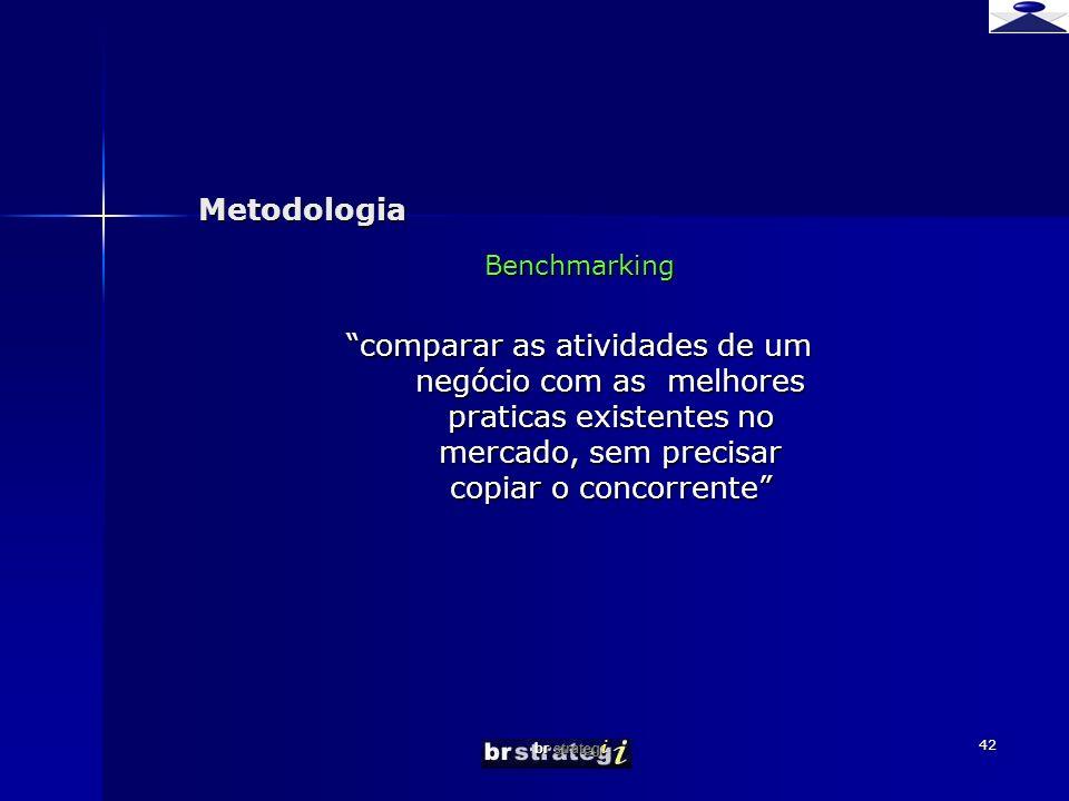 Metodologia Benchmarking. comparar as atividades de um negócio com as melhores praticas existentes no mercado, sem precisar copiar o concorrente