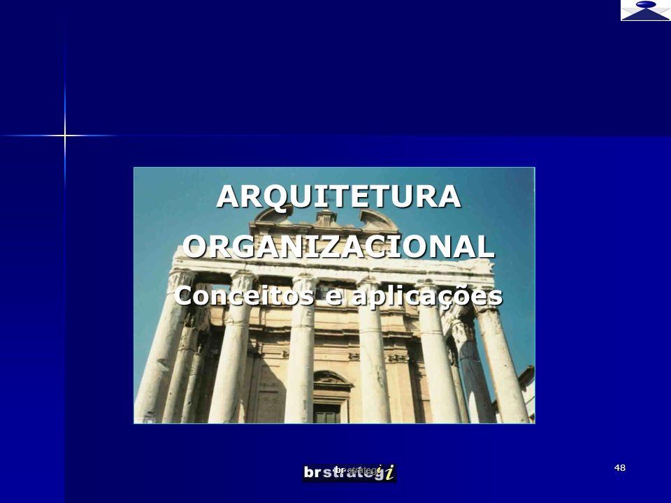 ARQUITETURA ORGANIZACIONAL Conceitos e aplicações