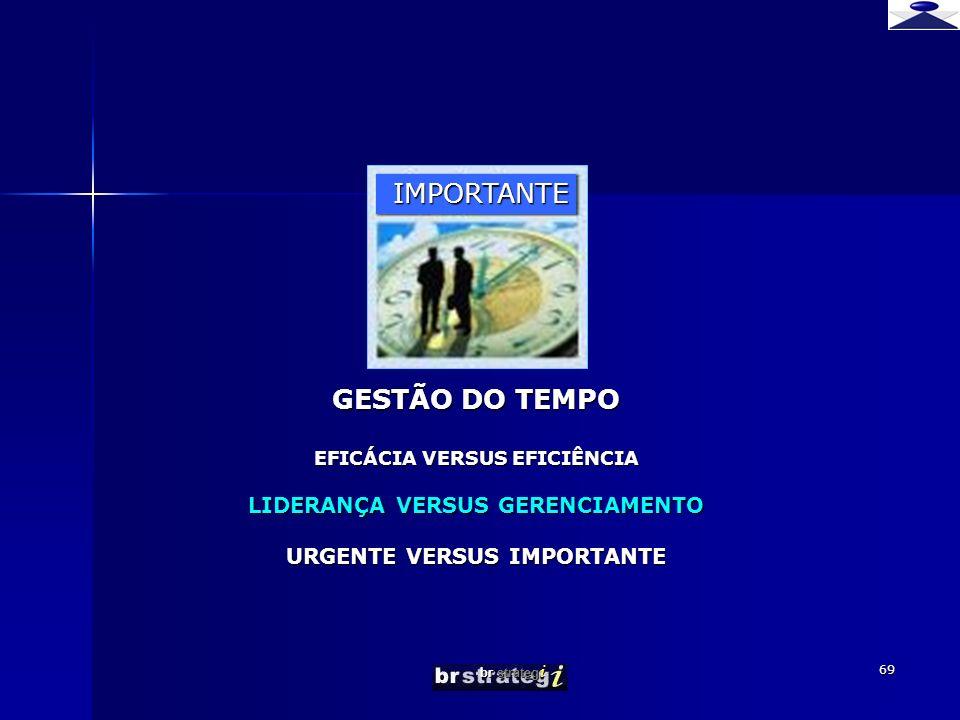IMPORTANTE GESTÃO DO TEMPO LIDERANÇA VERSUS GERENCIAMENTO