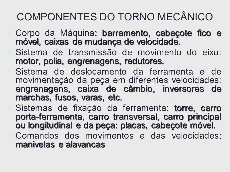 COMPONENTES DO TORNO MECÂNICO