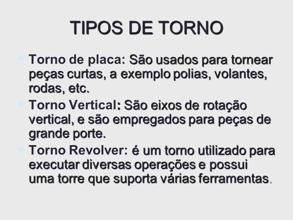 TIPOS DE TORNO Torno de placa: São usados para tornear peças curtas, a exemplo polias, volantes, rodas, etc.