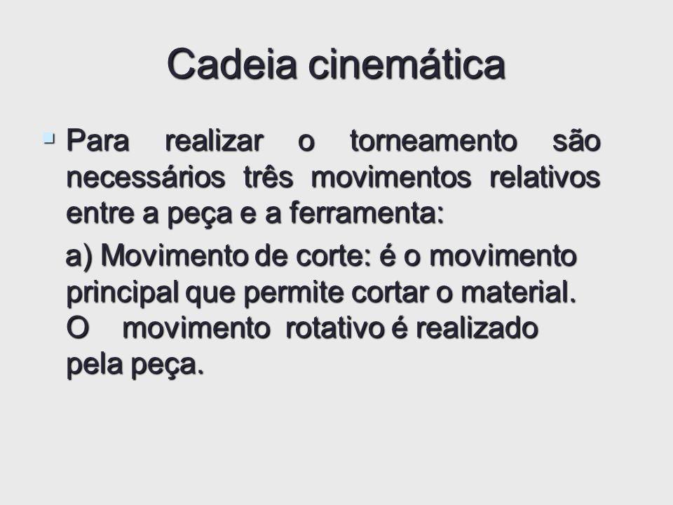 Cadeia cinemática Para realizar o torneamento são necessários três movimentos relativos entre a peça e a ferramenta: