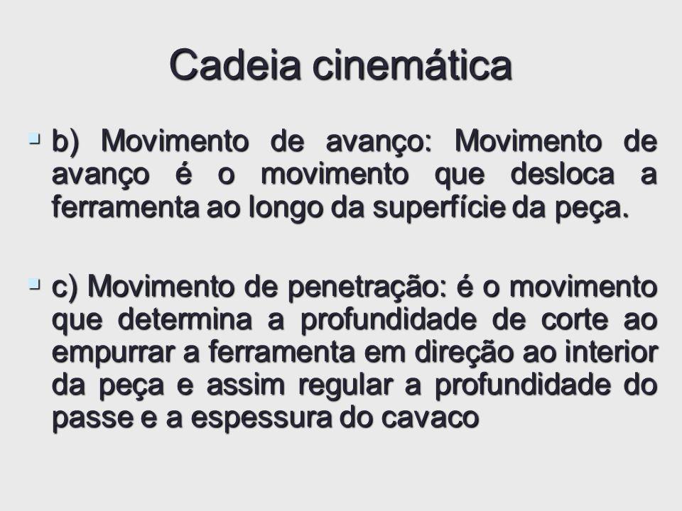 Cadeia cinemática b) Movimento de avanço: Movimento de avanço é o movimento que desloca a ferramenta ao longo da superfície da peça.