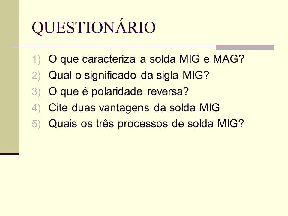 QUESTIONÁRIO O que caracteriza a solda MIG e MAG
