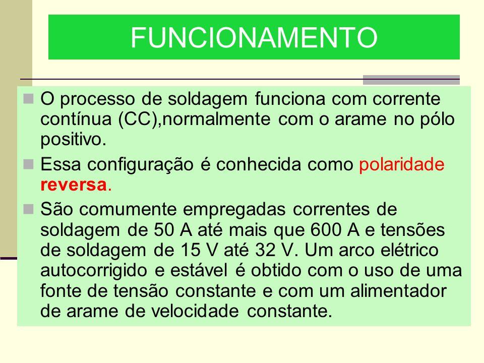 FUNCIONAMENTO O processo de soldagem funciona com corrente contínua (CC),normalmente com o arame no pólo positivo.