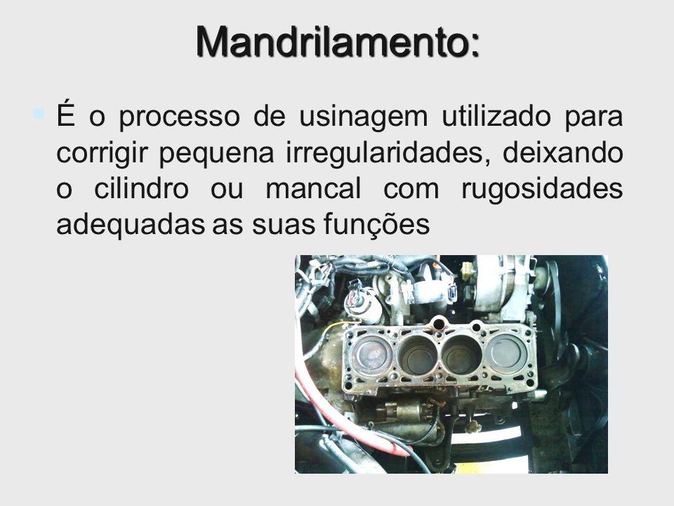 Mandrilamento: