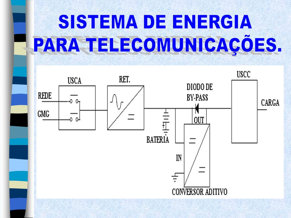 PARA TELECOMUNICAÇÕES.