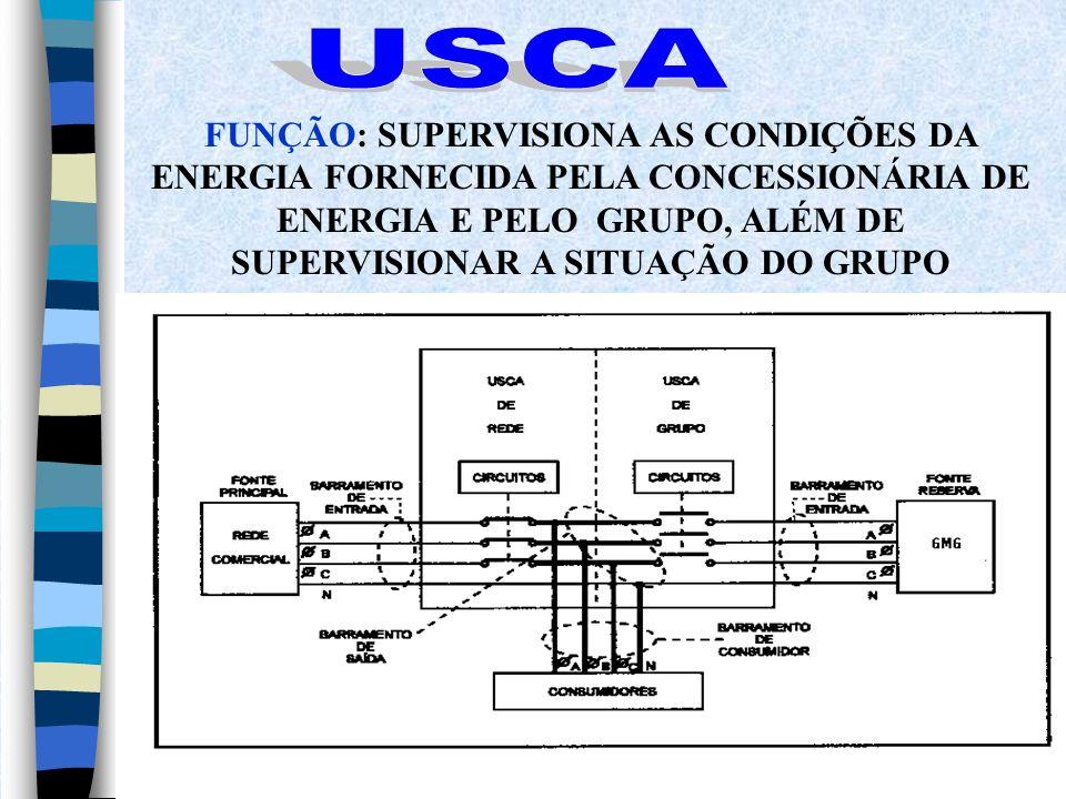 USCA FUNÇÃO: SUPERVISIONA AS CONDIÇÕES DA ENERGIA FORNECIDA PELA CONCESSIONÁRIA DE ENERGIA E PELO GRUPO, ALÉM DE SUPERVISIONAR A SITUAÇÃO DO GRUPO.