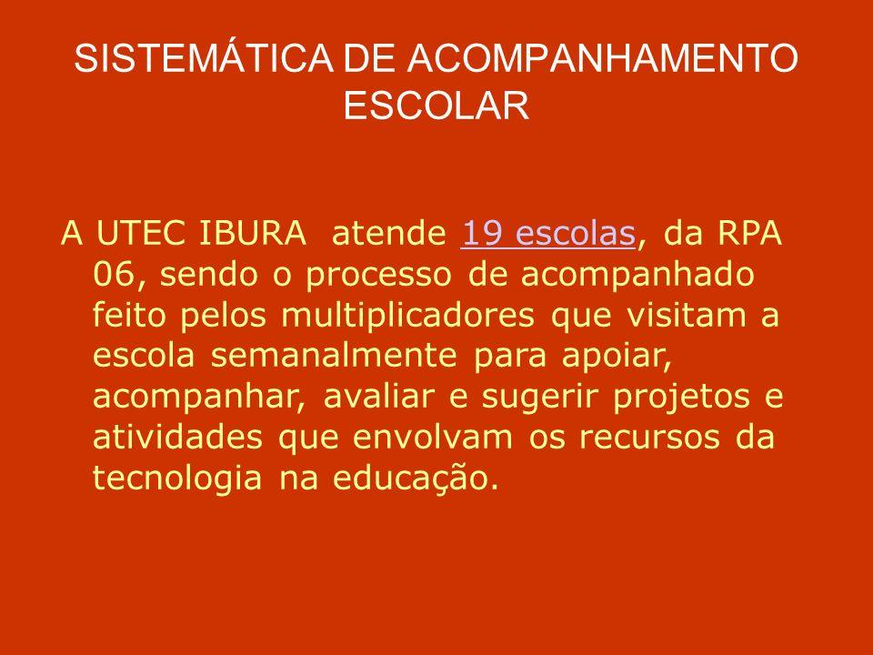 SISTEMÁTICA DE ACOMPANHAMENTO ESCOLAR