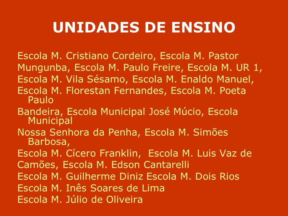 UNIDADES DE ENSINO Escola M. Cristiano Cordeiro, Escola M. Pastor