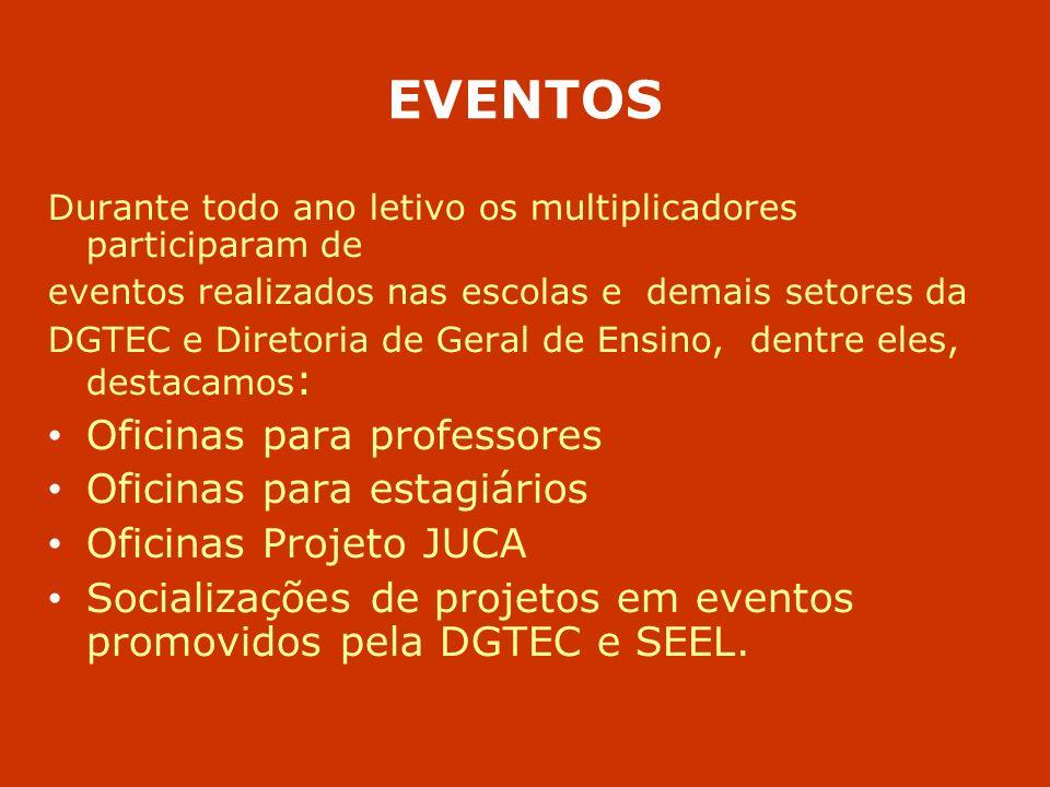 EVENTOS Oficinas para professores Oficinas para estagiários