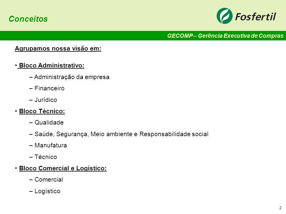 Conceitos Agrupamos nossa visão em: Bloco Administrativo: