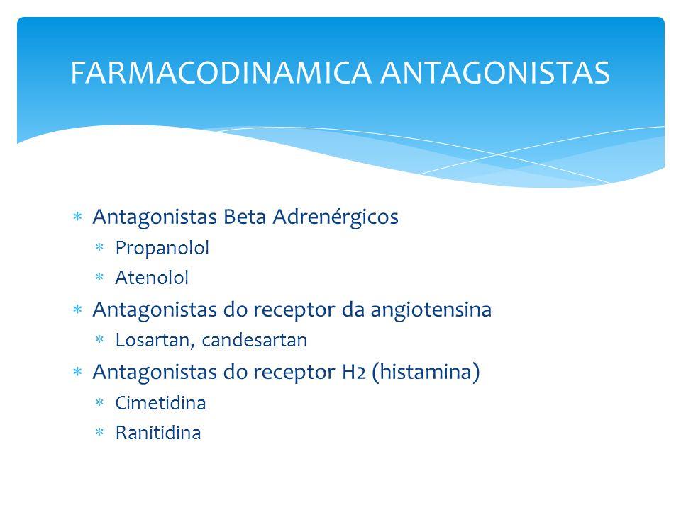 FARMACODINAMICA ANTAGONISTAS