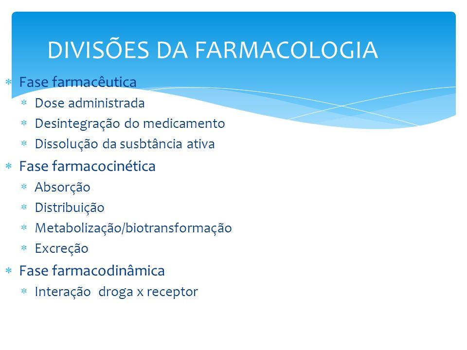 DIVISÕES DA FARMACOLOGIA