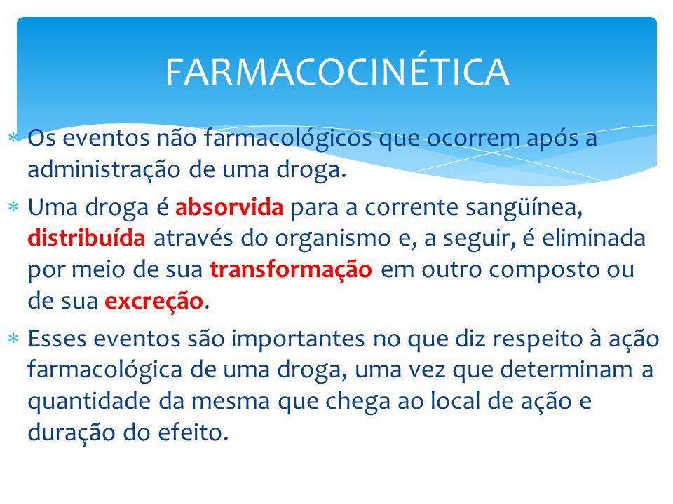 FARMACOCINÉTICA Os eventos não farmacológicos que ocorrem após a administração de uma droga.