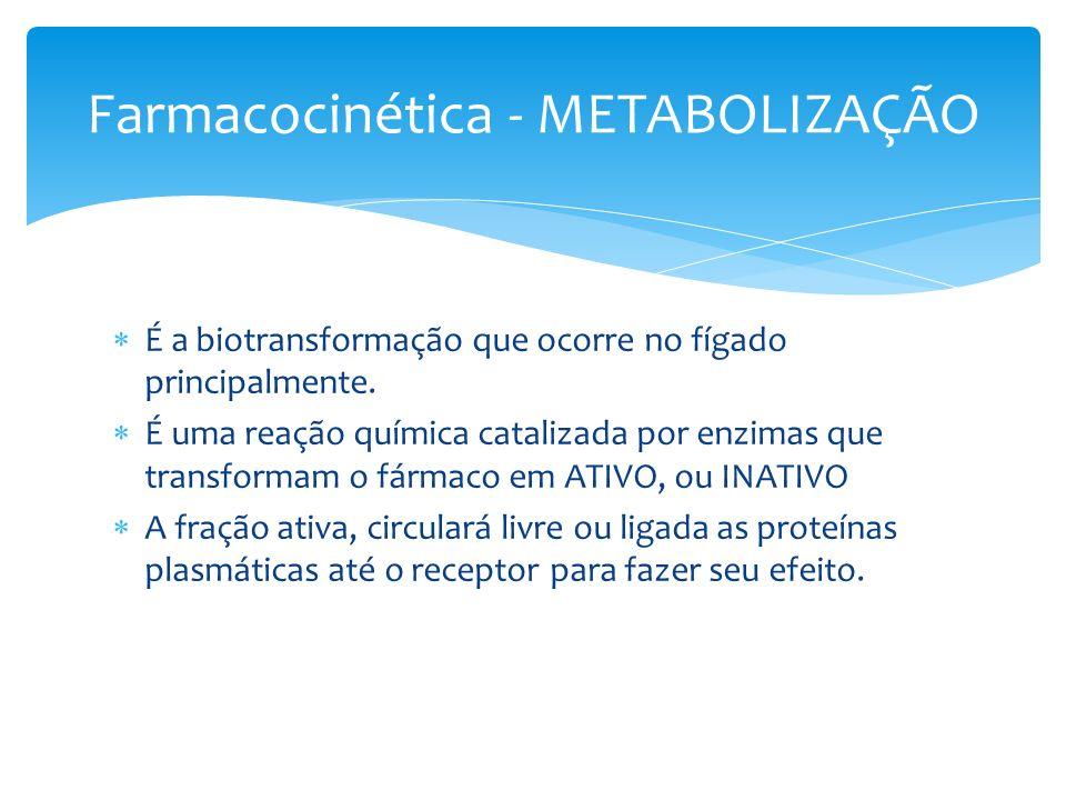 Farmacocinética - METABOLIZAÇÃO