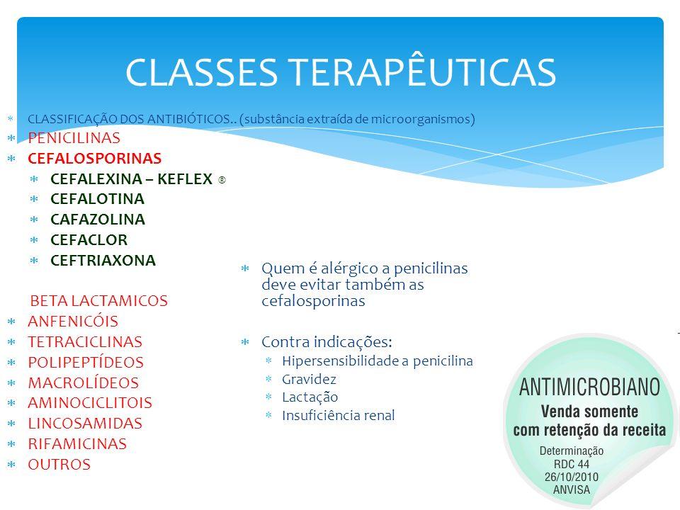 CLASSES TERAPÊUTICAS PENICILINAS CEFALOSPORINAS CEFALEXINA – KEFLEX ®