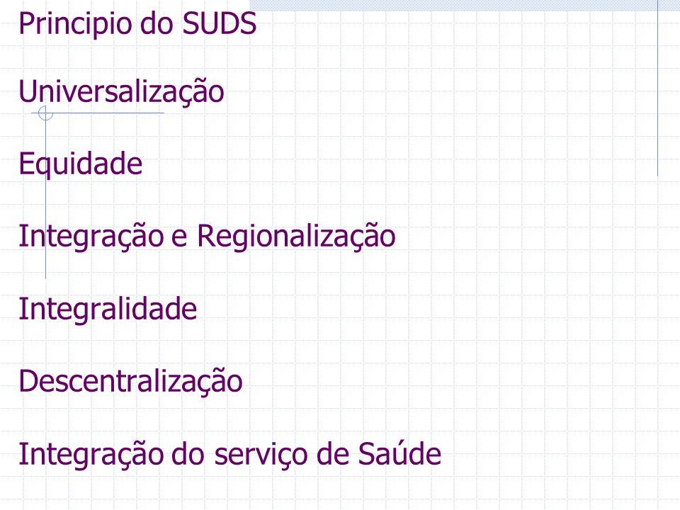 Principio do SUDS Universalização Equidade Integração e Regionalização Integralidade Descentralização Integração do serviço de Saúde