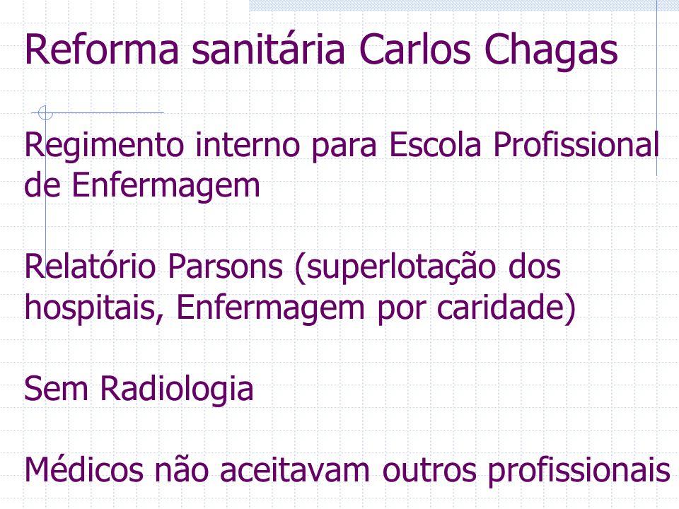 Reforma sanitária Carlos Chagas Regimento interno para Escola Profissional de Enfermagem Relatório Parsons (superlotação dos hospitais, Enfermagem por caridade) Sem Radiologia Médicos não aceitavam outros profissionais