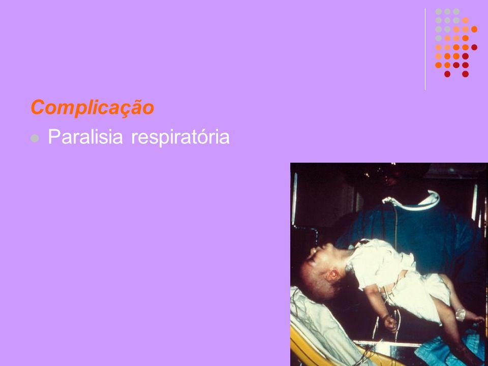 Complicação Paralisia respiratória