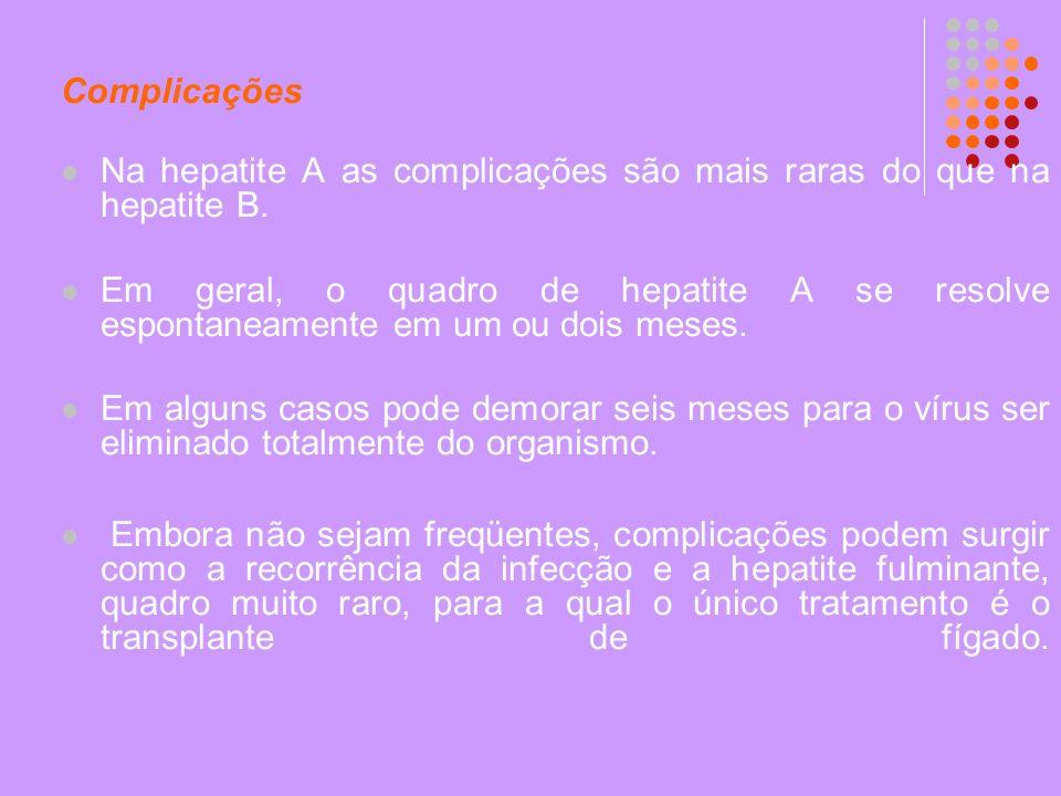 Complicações Na hepatite A as complicações são mais raras do que na hepatite B.
