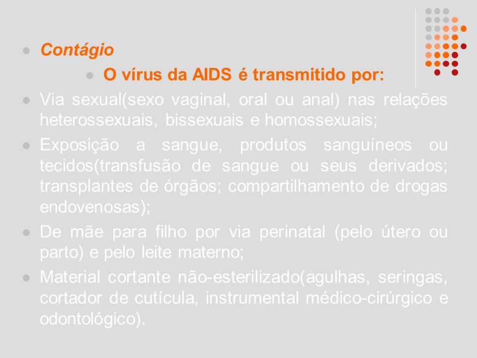 O vírus da AIDS é transmitido por: