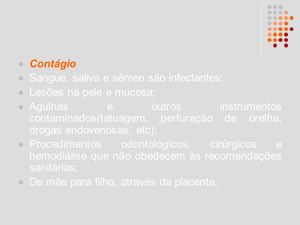 Contágio Sangue, saliva e sêmen são infectantes; Lesões na pele e mucosa;