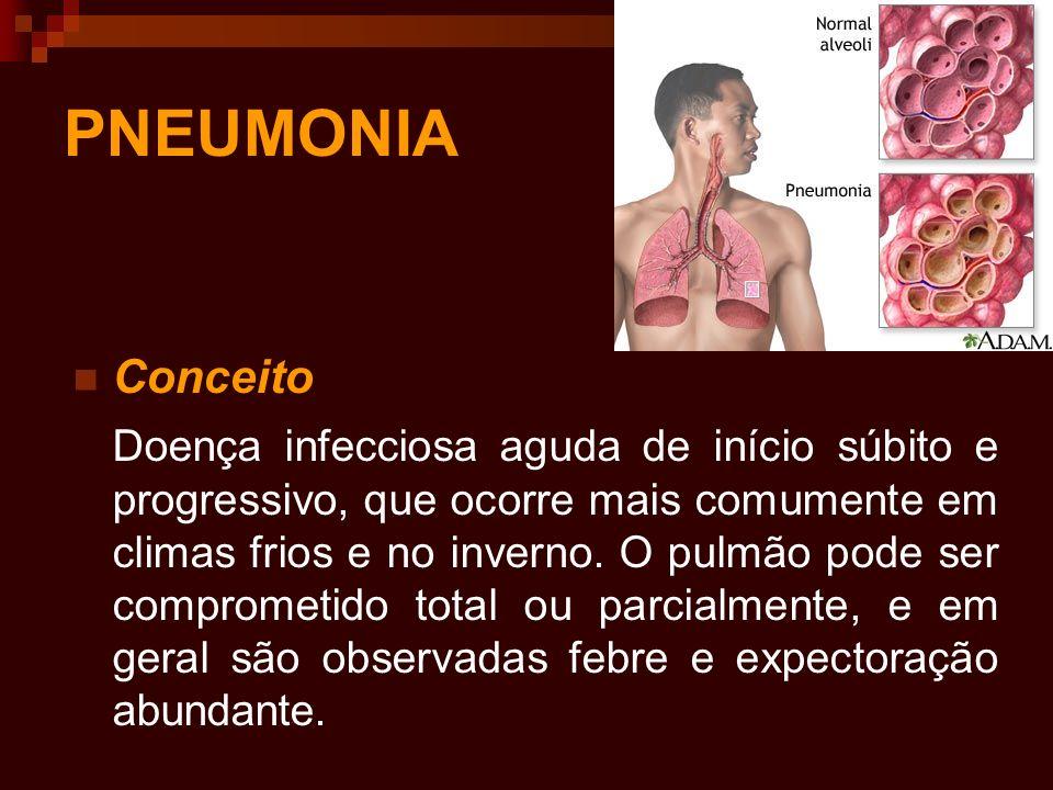 PNEUMONIA Conceito.