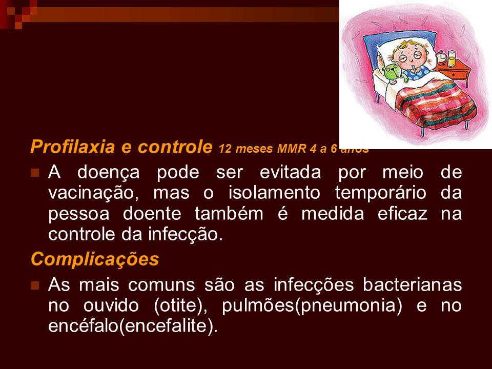 Profilaxia e controle 12 meses MMR 4 a 6 anos