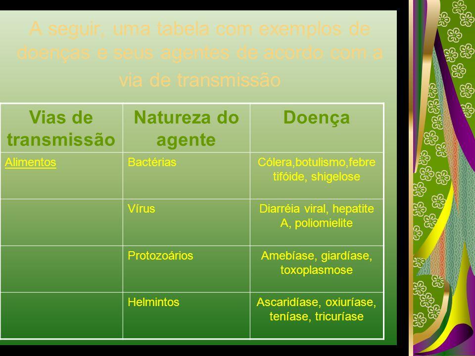 A seguir, uma tabela com exemplos de doenças e seus agentes de acordo com a via de transmissão