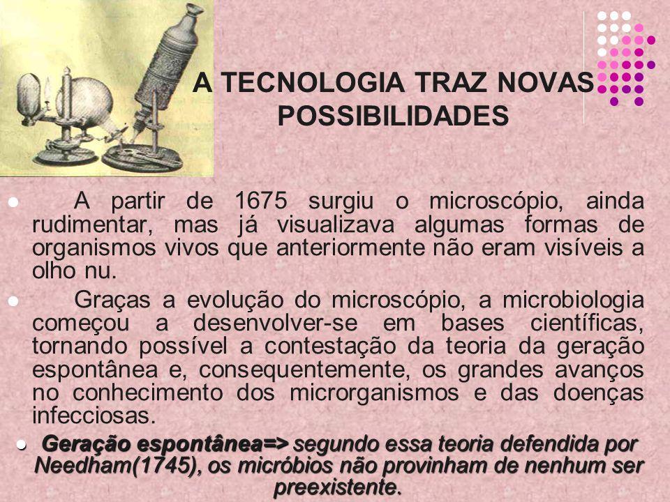 A TECNOLOGIA TRAZ NOVAS POSSIBILIDADES